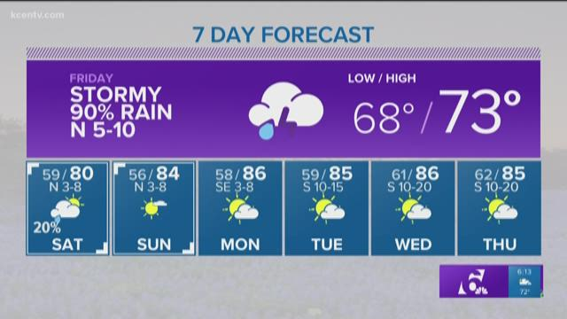 Andy's 6 p.m. Weather Forecast